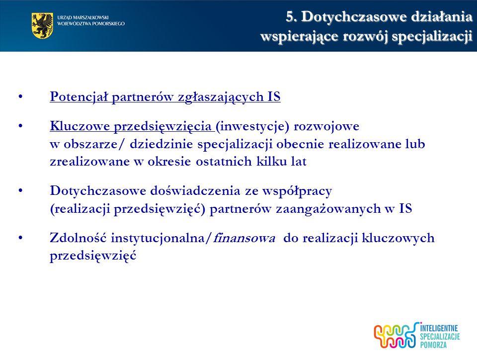 5. Dotychczasowe działania wspierające rozwój specjalizacji