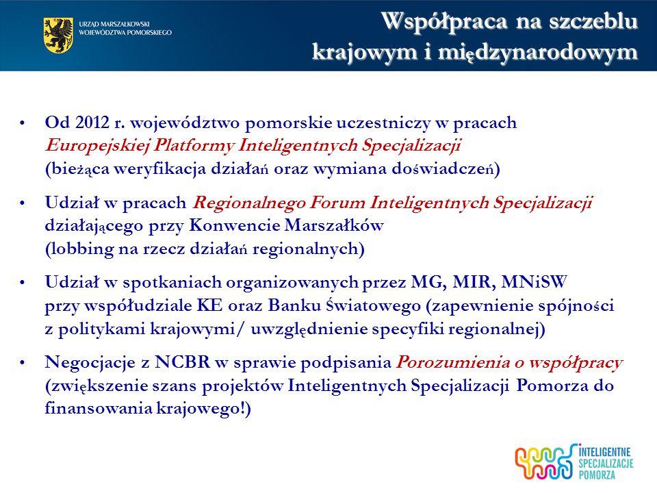 Współpraca na szczeblu krajowym i międzynarodowym