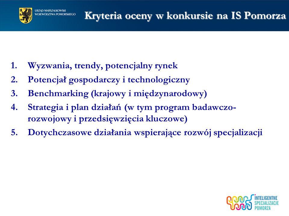 Kryteria oceny w konkursie na IS Pomorza