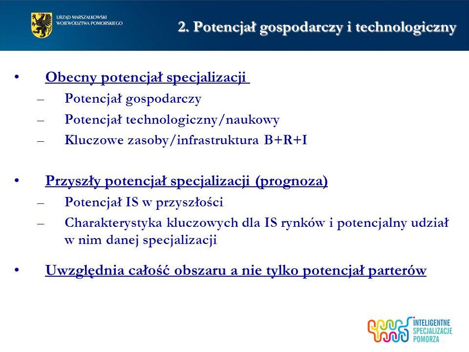 2. Potencjał gospodarczy i technologiczny