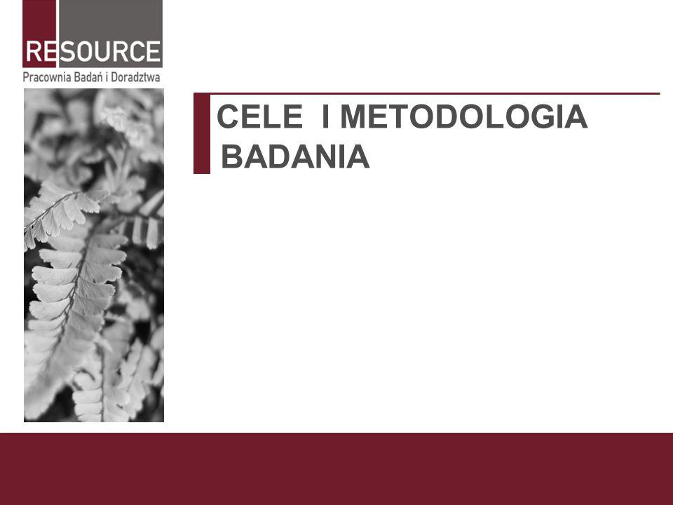 CELE I METODOLOGIA BADANIA