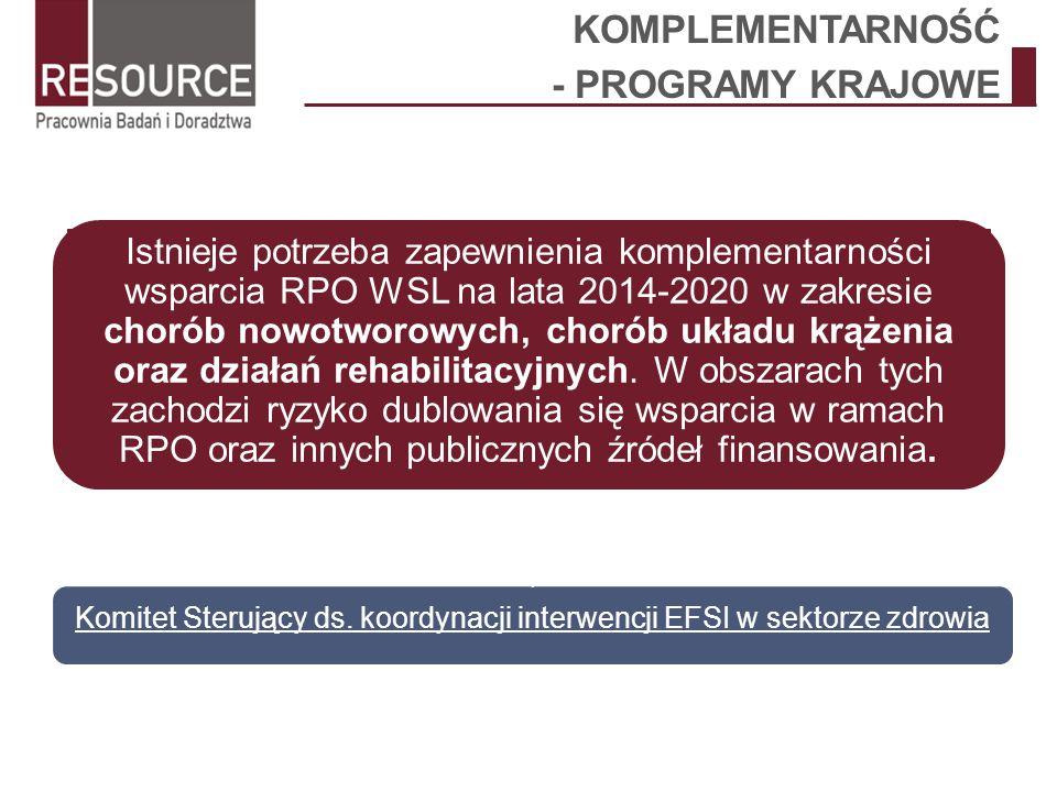 Komitet Sterujący ds. koordynacji interwencji EFSI w sektorze zdrowia