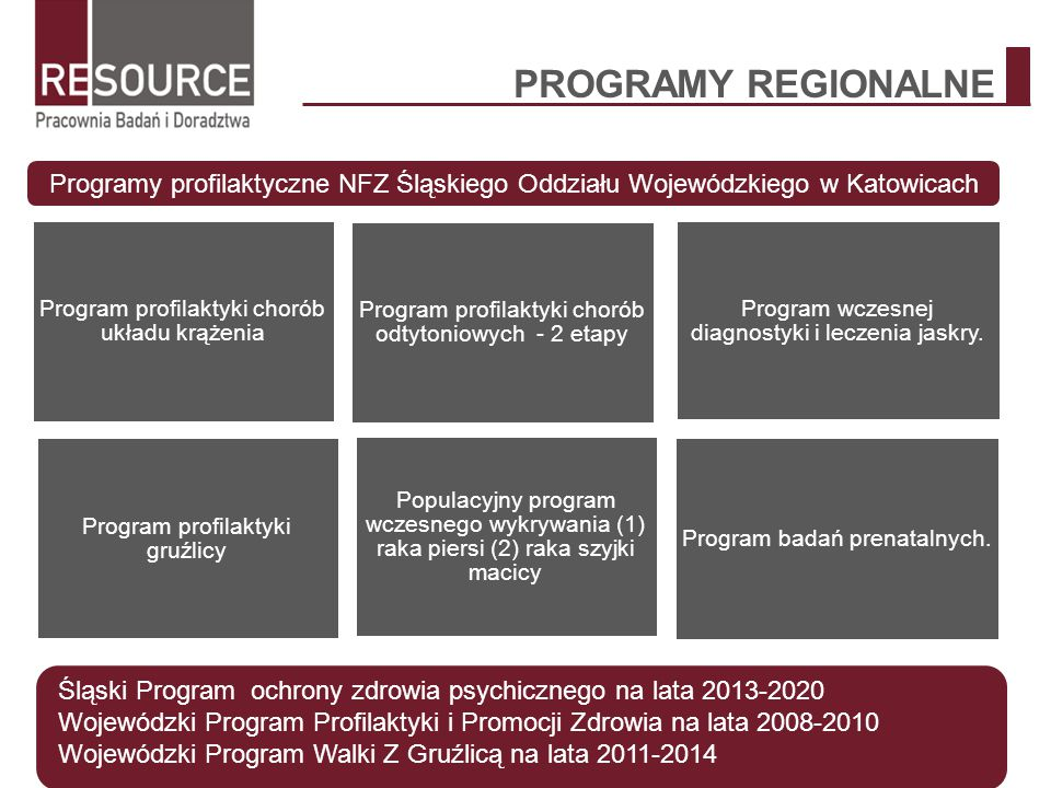 PROGRAMY REGIONALNE Programy profilaktyczne NFZ Śląskiego Oddziału Wojewódzkiego w Katowicach. Program profilaktyki chorób układu krążenia.
