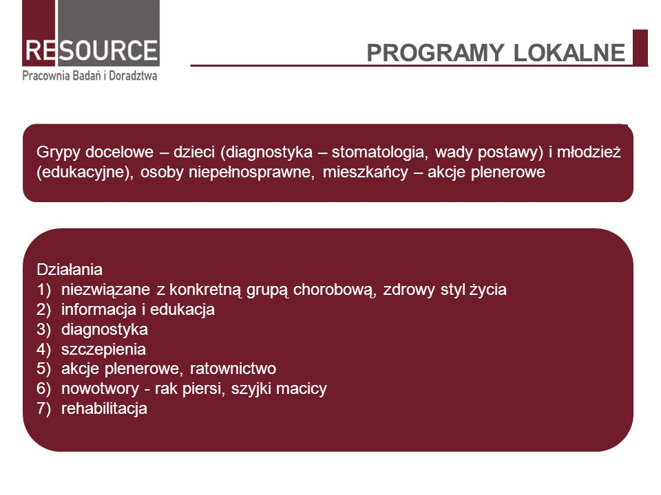 PROGRAMY LOKALNE