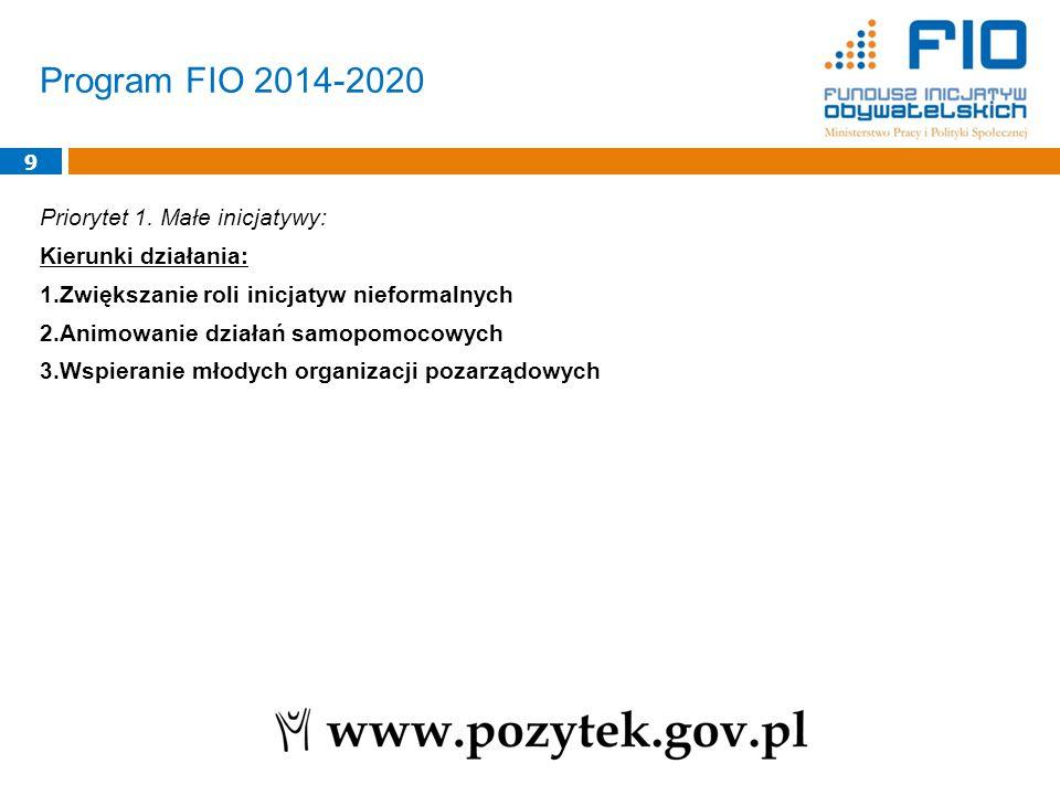 Program FIO 2014-2020 Priorytet 1. Małe inicjatywy: