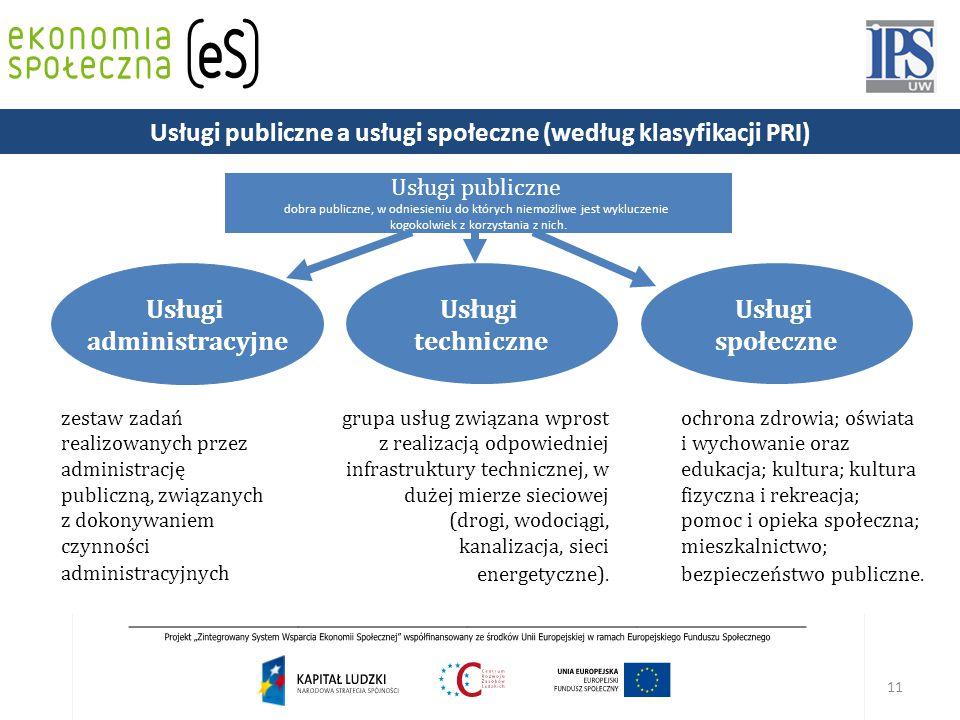 Usługi publiczne a usługi społeczne (według klasyfikacji PRI)