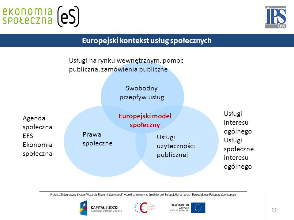 Europejski kontekst usług społecznych Europejski model społeczny