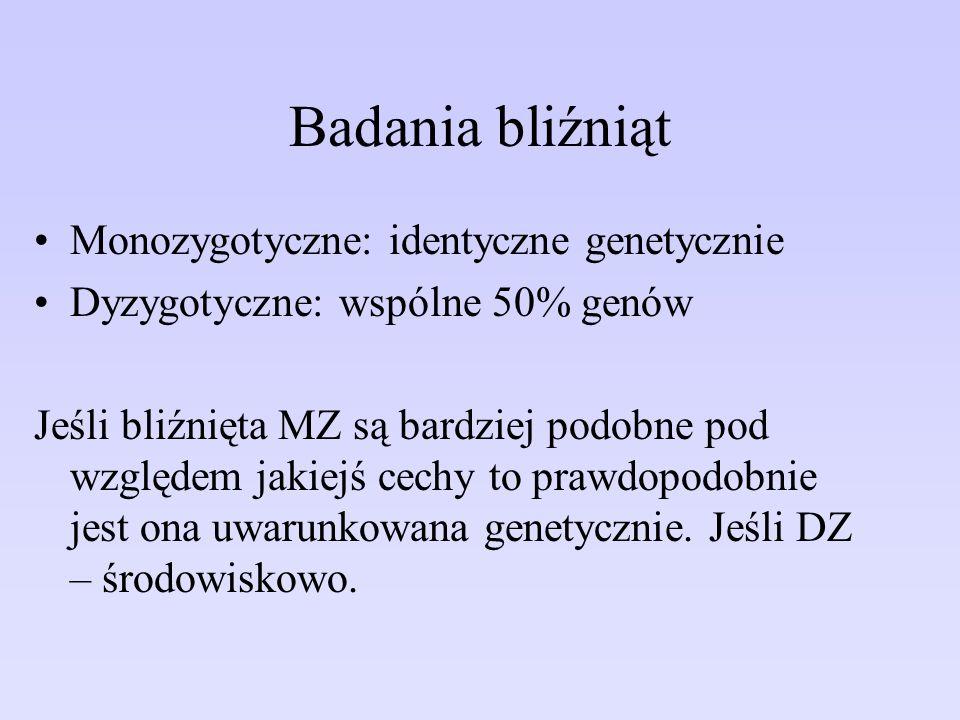Badania bliźniąt Monozygotyczne: identyczne genetycznie