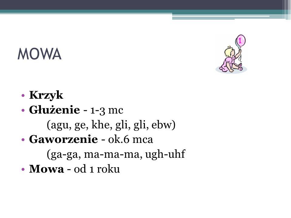 MOWA Krzyk Głużenie - 1-3 mc (agu, ge, khe, gli, gli, ebw)