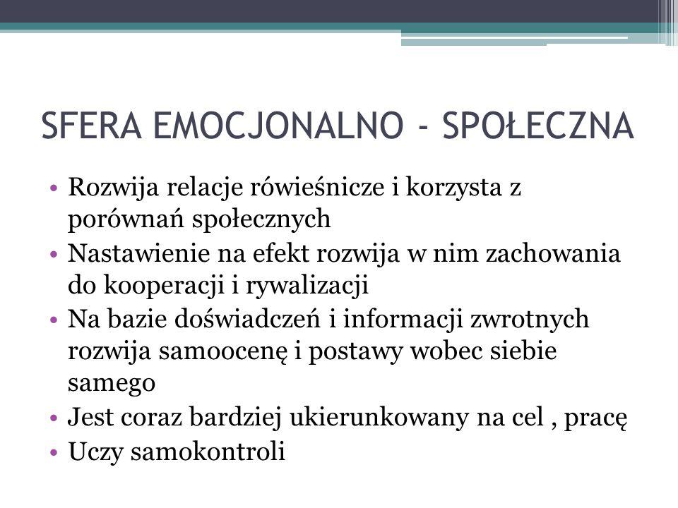 SFERA EMOCJONALNO - SPOŁECZNA