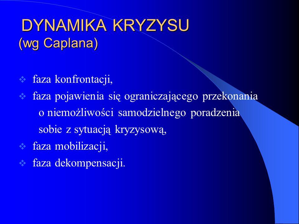 DYNAMIKA KRYZYSU (wg Caplana)
