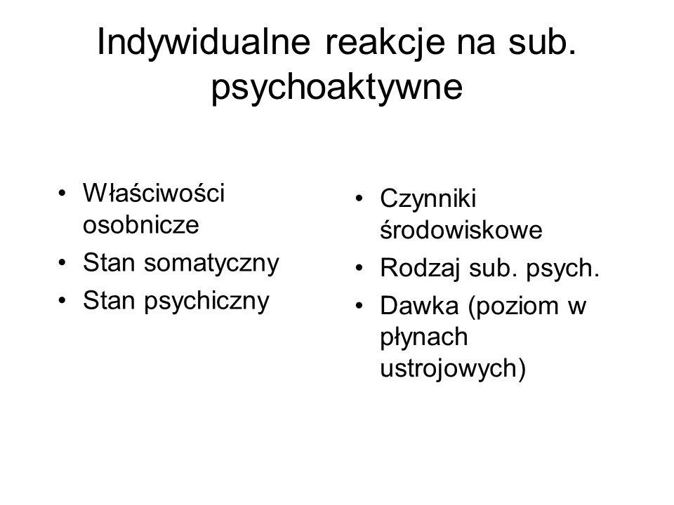 Indywidualne reakcje na sub. psychoaktywne