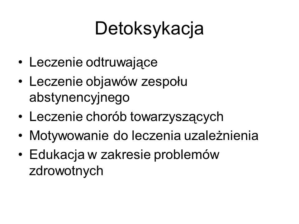 Detoksykacja Leczenie odtruwające