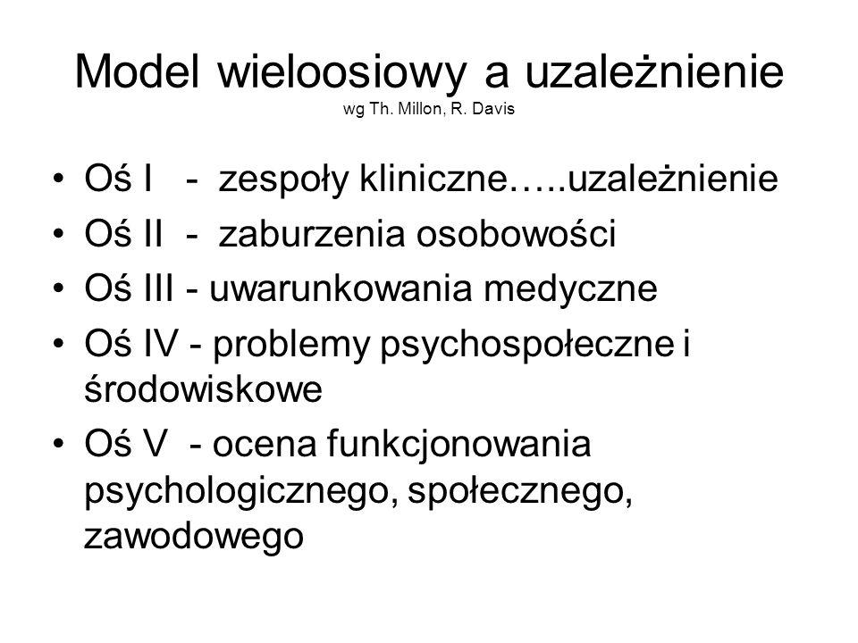 Model wieloosiowy a uzależnienie wg Th. Millon, R. Davis