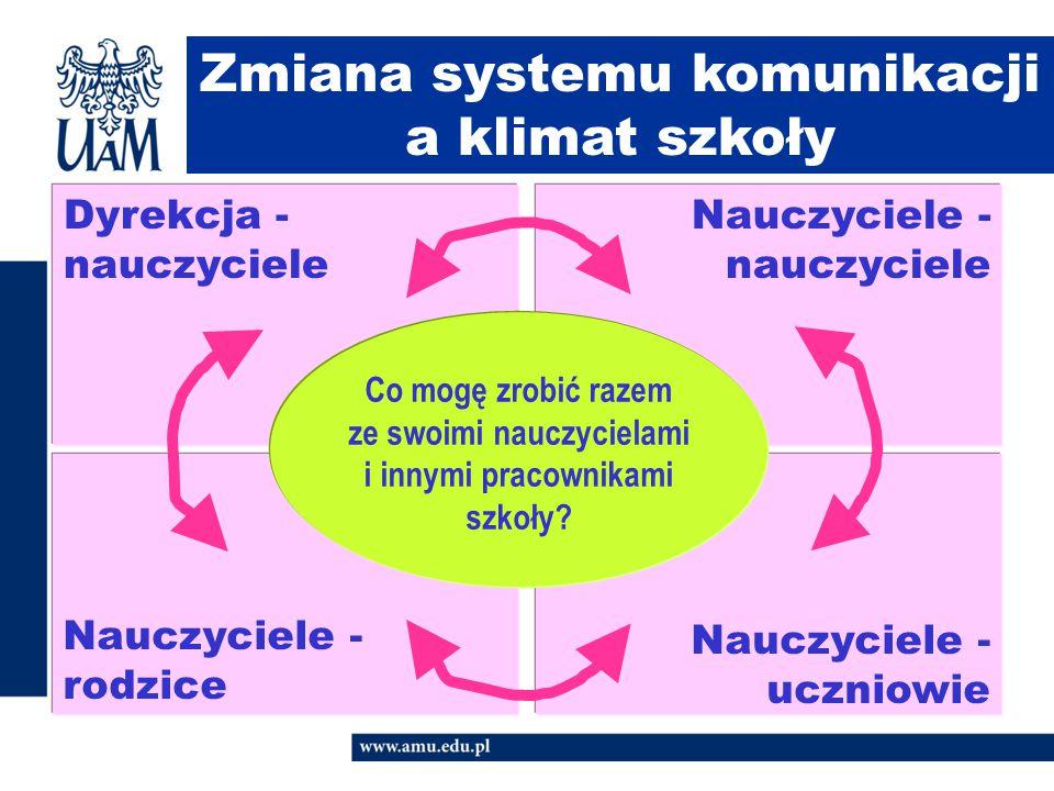 Zmiana systemu komunikacji a klimat szkoły