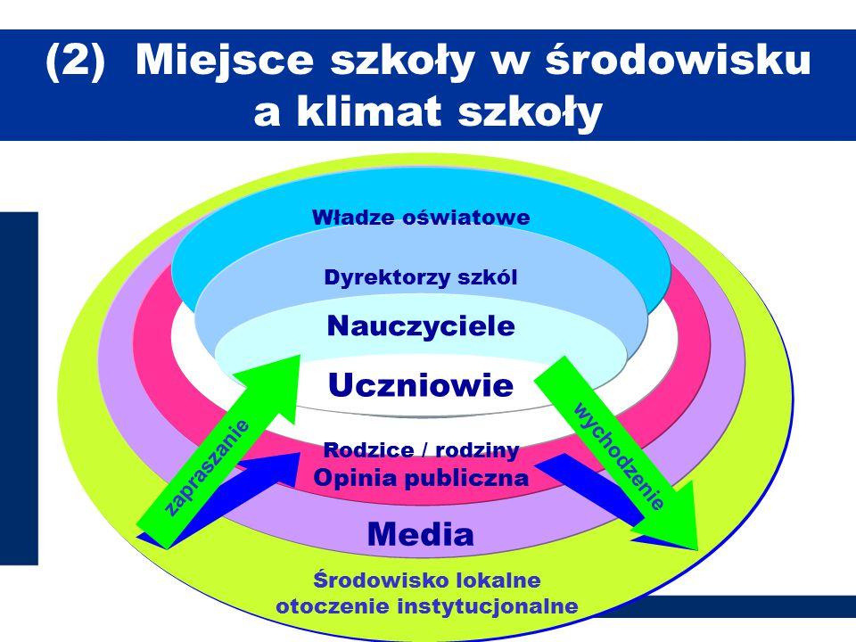 (2) Miejsce szkoły w środowisku a klimat szkoły