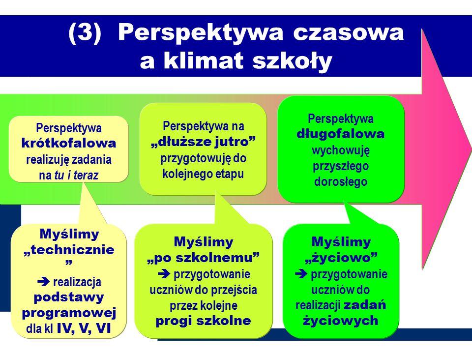 (3) Perspektywa czasowa a klimat szkoły