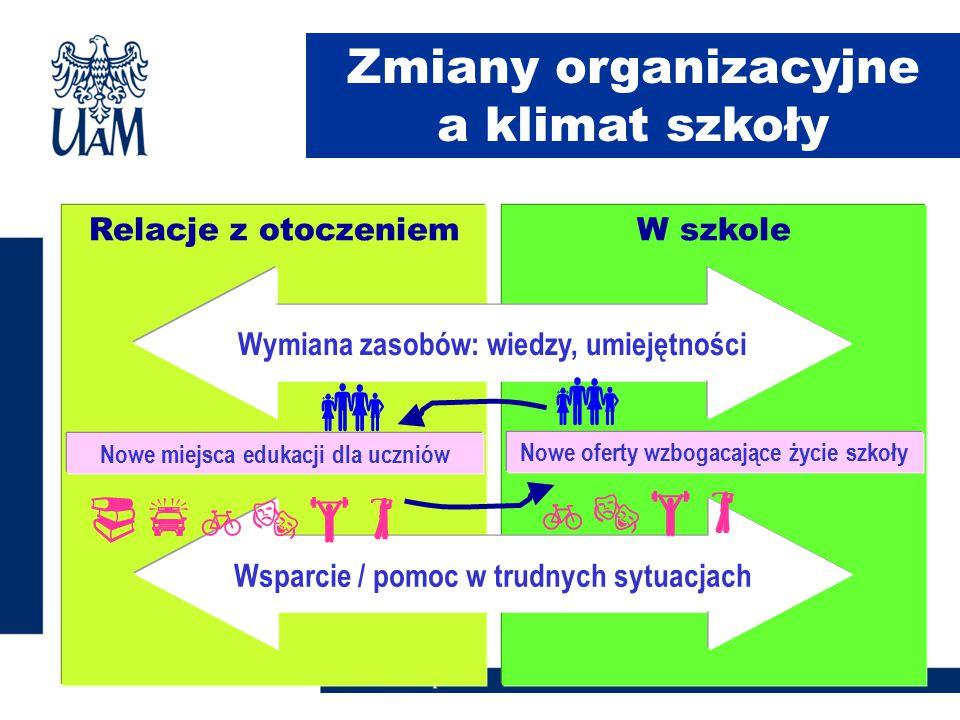 Zmiany organizacyjne a klimat szkoły