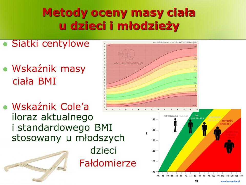 Metody oceny masy ciała u dzieci i młodzieży