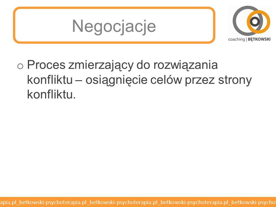 Negocjacje Proces zmierzający do rozwiązania konfliktu – osiągnięcie celów przez strony konfliktu.