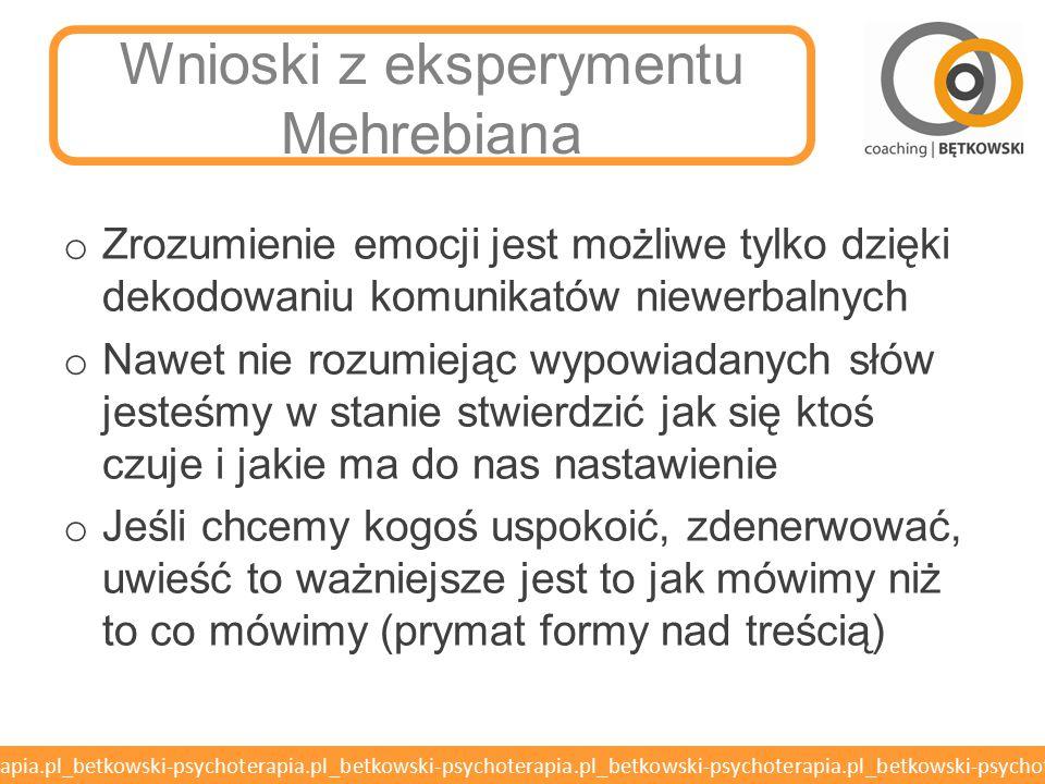 Wnioski z eksperymentu Mehrebiana