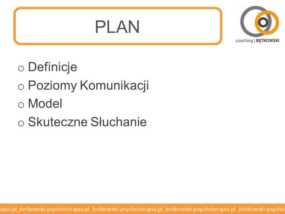 PLAN Definicje Poziomy Komunikacji Model Skuteczne Słuchanie