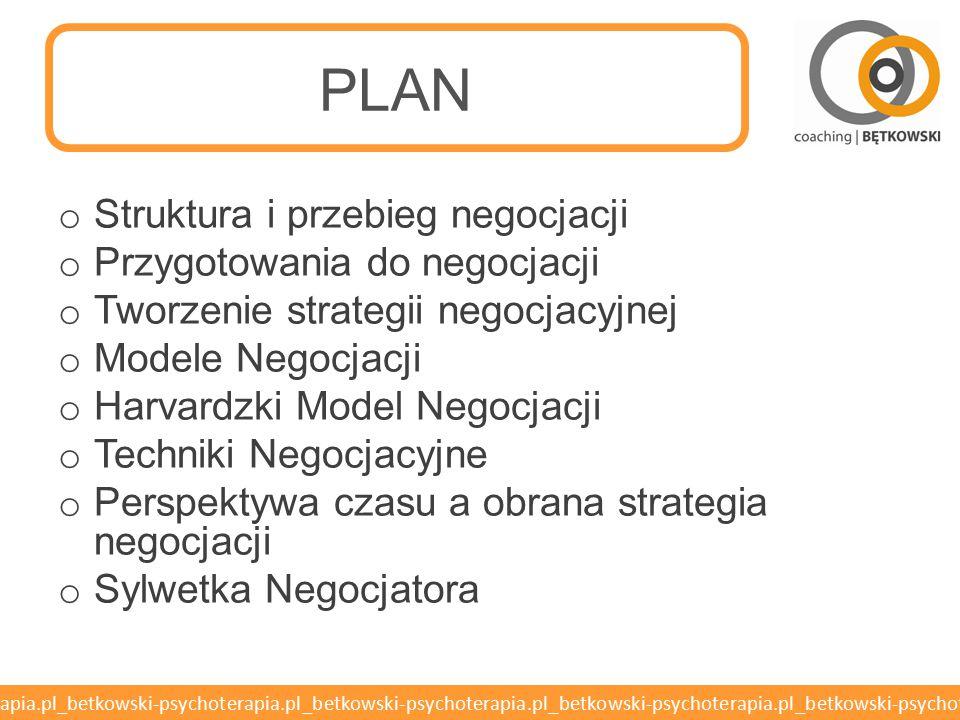 PLAN Struktura i przebieg negocjacji Przygotowania do negocjacji