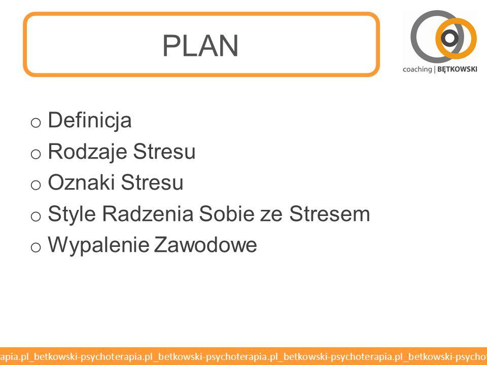 PLAN Definicja Rodzaje Stresu Oznaki Stresu