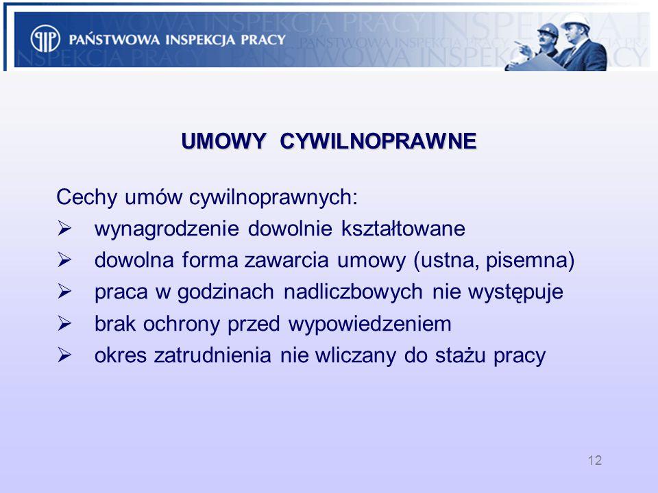 UMOWY CYWILNOPRAWNE Cechy umów cywilnoprawnych: wynagrodzenie dowolnie kształtowane. dowolna forma zawarcia umowy (ustna, pisemna)