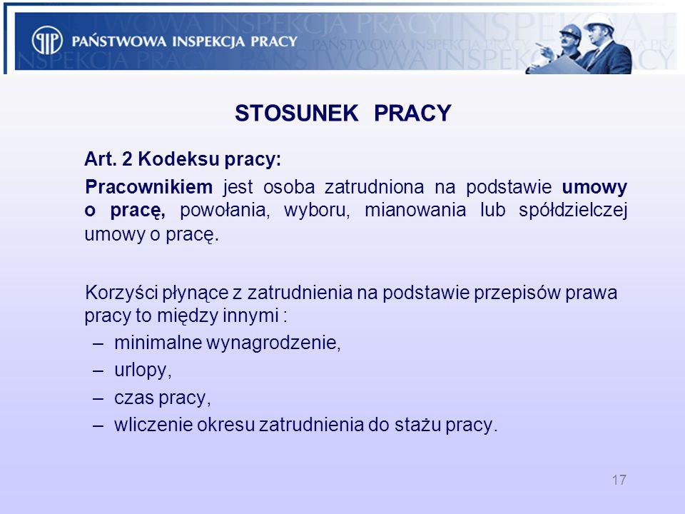STOSUNEK PRACY Art. 2 Kodeksu pracy:
