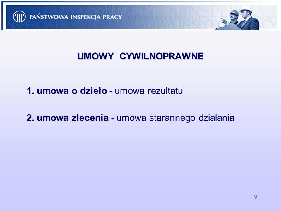 UMOWY CYWILNOPRAWNE 1. umowa o dzieło - umowa rezultatu.