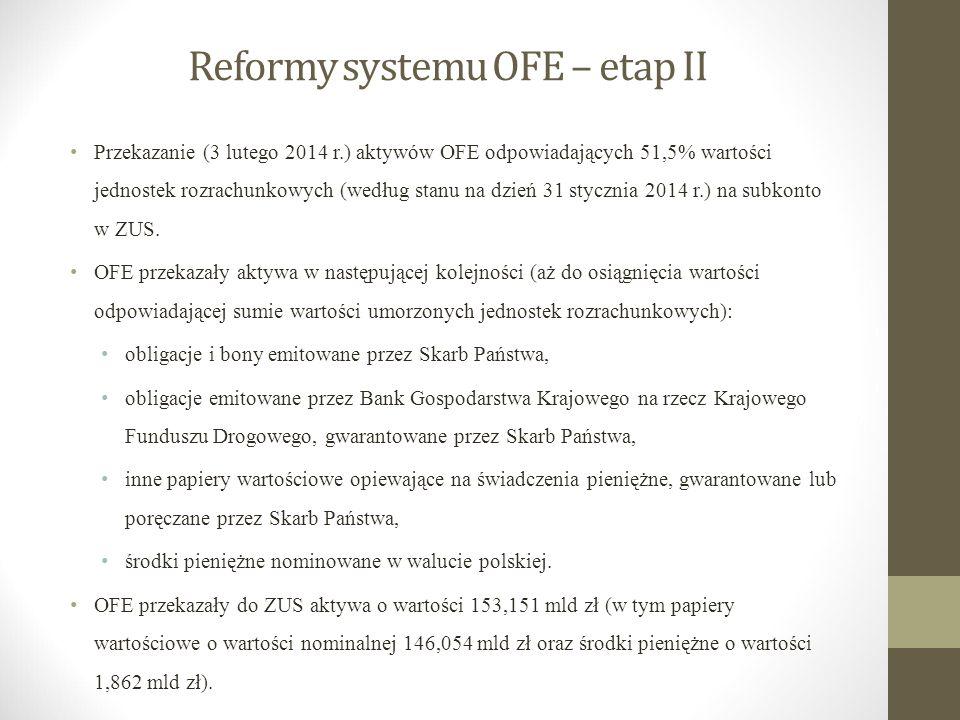 Reformy systemu OFE – etap II