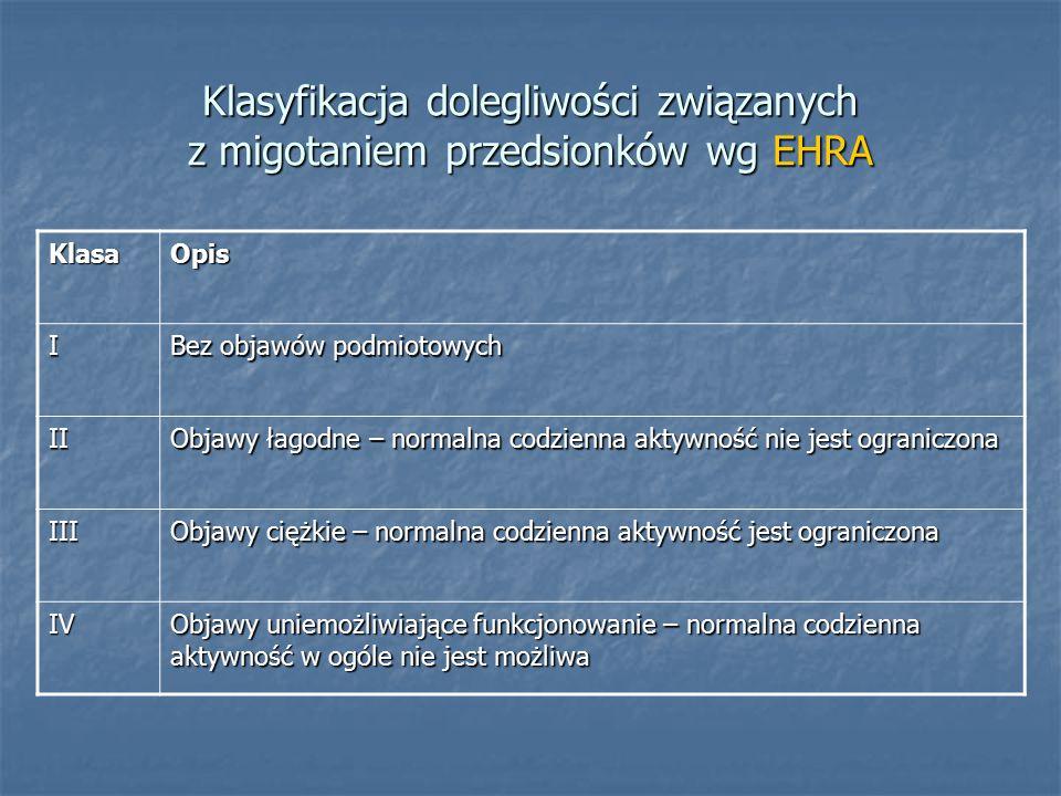 Klasyfikacja dolegliwości związanych z migotaniem przedsionków wg EHRA
