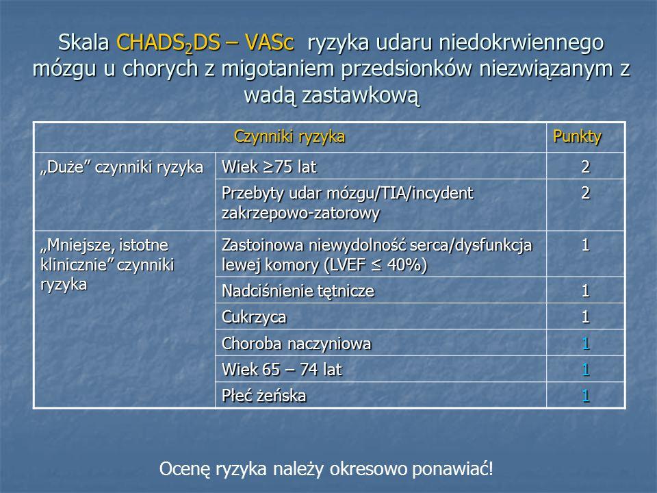 Skala CHADS2DS – VASc ryzyka udaru niedokrwiennego mózgu u chorych z migotaniem przedsionków niezwiązanym z wadą zastawkową