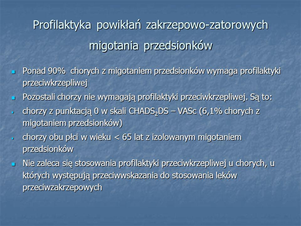 Profilaktyka powikłań zakrzepowo-zatorowych migotania przedsionków