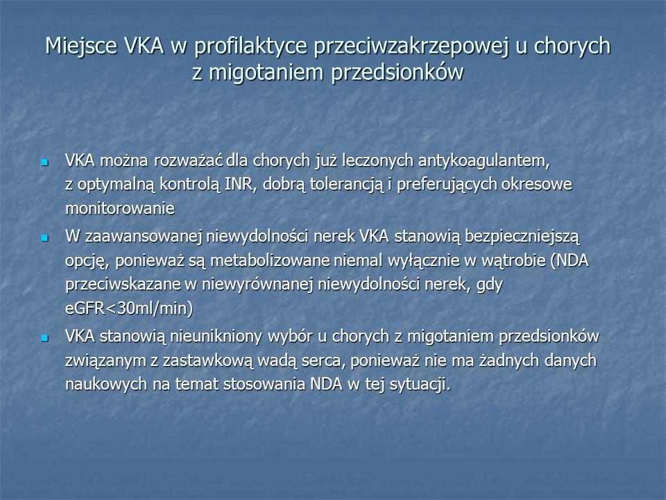 Miejsce VKA w profilaktyce przeciwzakrzepowej u chorych z migotaniem przedsionków