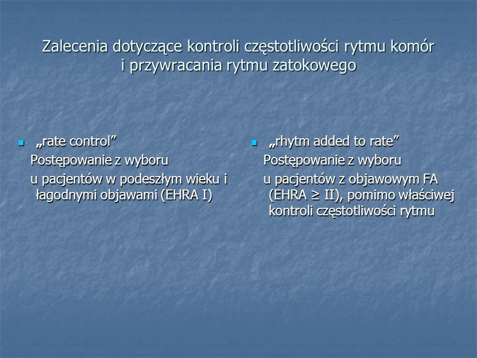 Zalecenia dotyczące kontroli częstotliwości rytmu komór i przywracania rytmu zatokowego