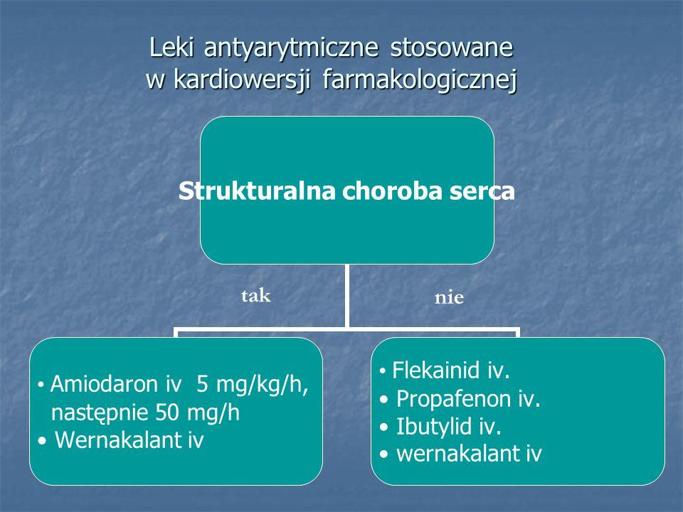 Leki antyarytmiczne stosowane w kardiowersji farmakologicznej