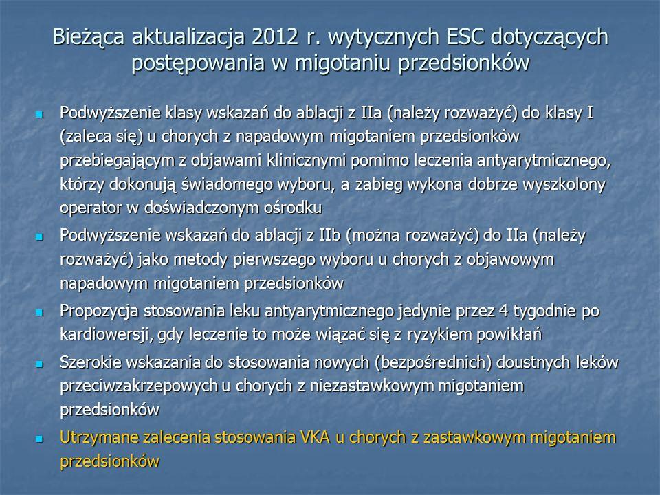 Bieżąca aktualizacja 2012 r