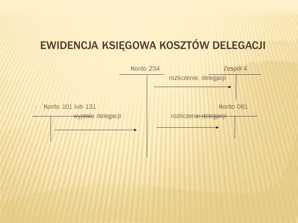Ewidencja księgowa kosztów delegacji