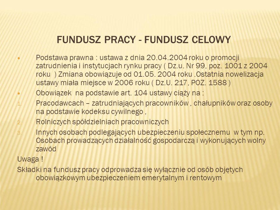 Fundusz Pracy - fundusz celowy