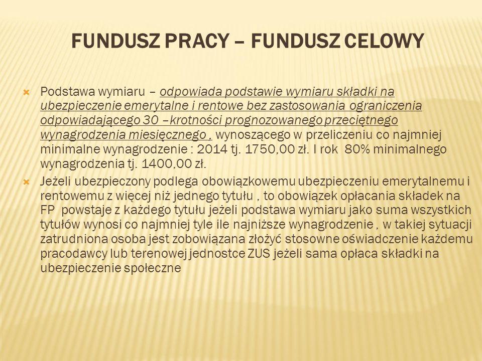 Fundusz Pracy – fundusz celowy