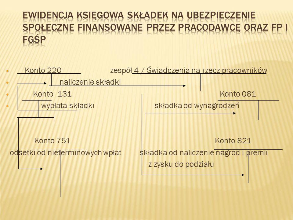 Ewidencja księgowa składek na ubezpieczenie społeczne finansowane przez pracodawcę oraz FP i FGŚP