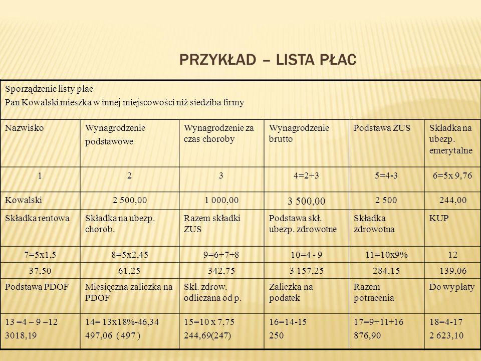 Przykład – lista płac 3 500,00 Sporządzenie listy płac