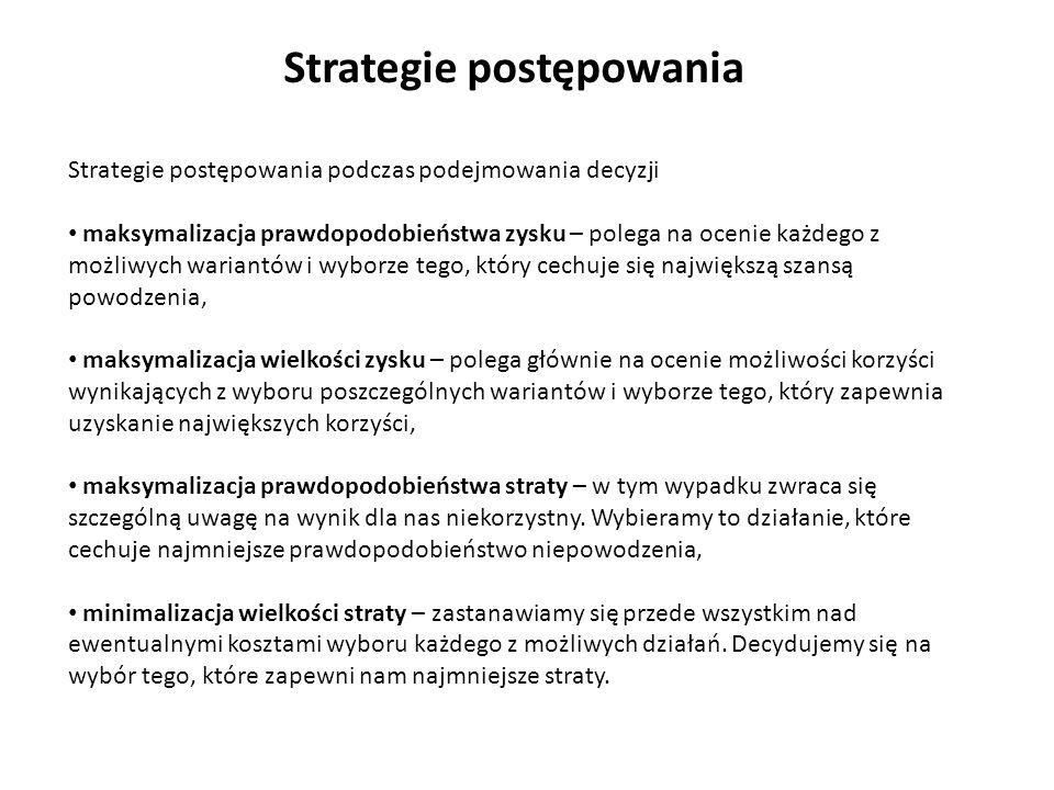 Strategie postępowania