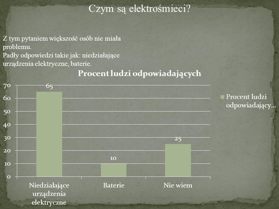 Czym są elektrośmieci. Z tym pytaniem większość osób nie miała problemu.