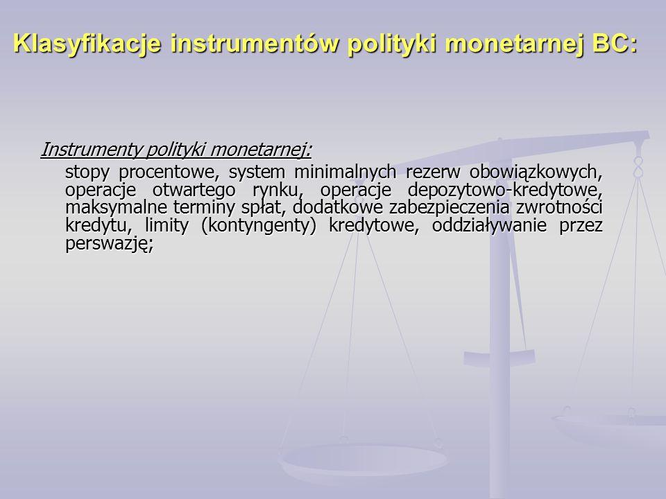 Klasyfikacje instrumentów polityki monetarnej BC: