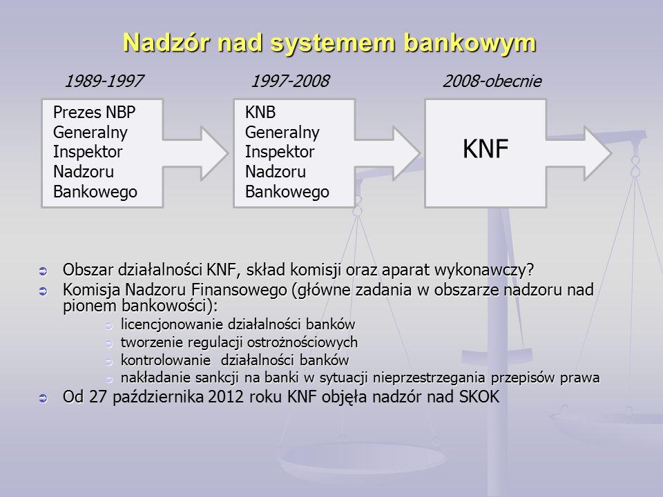Nadzór nad systemem bankowym