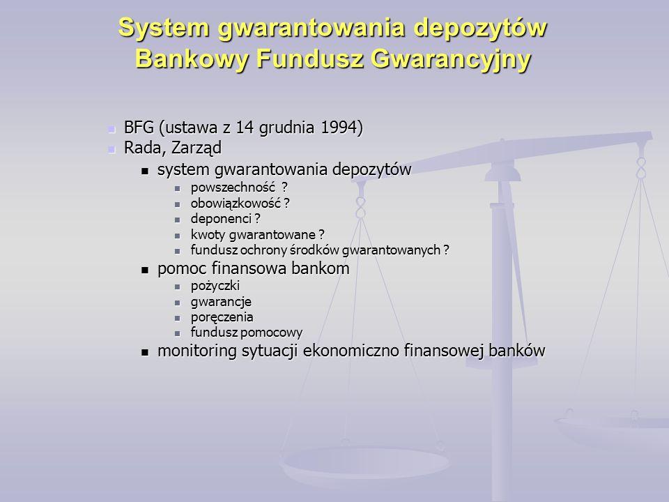 System gwarantowania depozytów Bankowy Fundusz Gwarancyjny