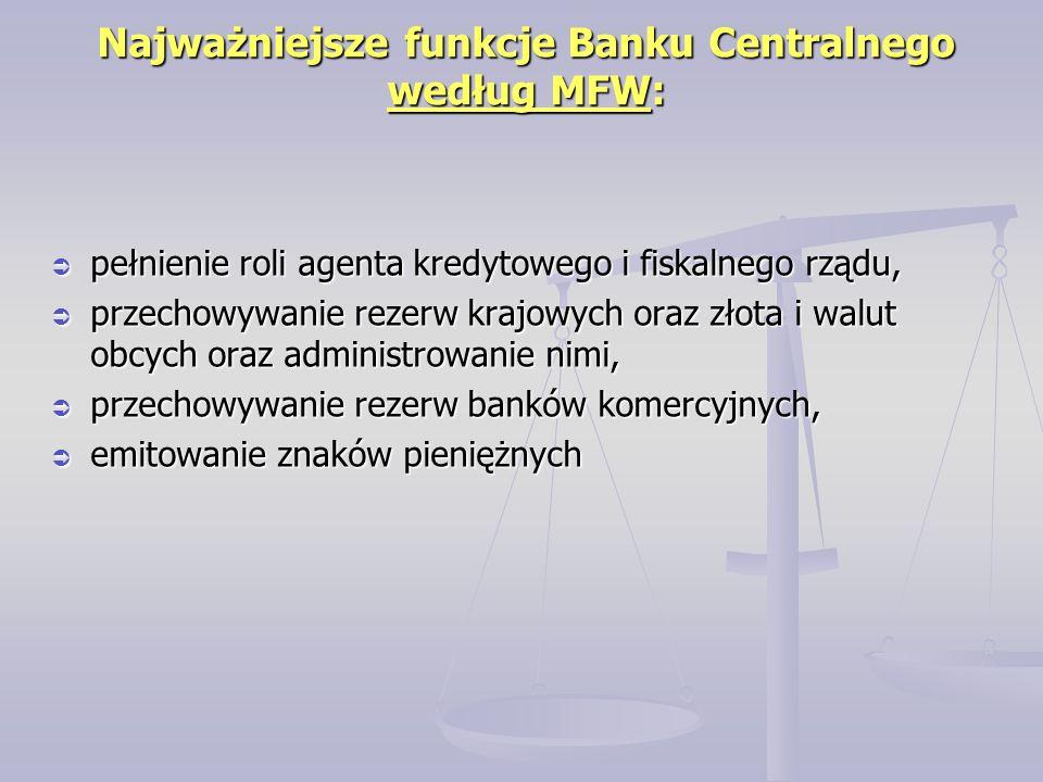 Najważniejsze funkcje Banku Centralnego według MFW: